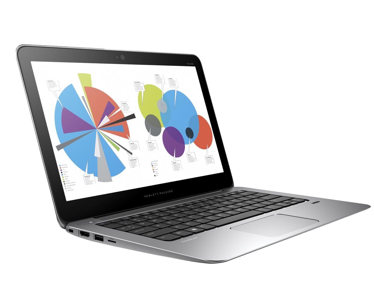 Laptop HP EliteBook Folio 1020 G1, Intel Core M-5Y51 1.10-2.60GHz, 8GB DDR3, 240GB SSD, 12.5 Inch QHD (2560x1440 pixels) TouchScreen, Webcam, Baterie Consumata